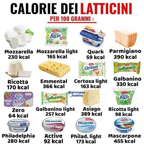 Calorie degli alimenti che ci piacciono