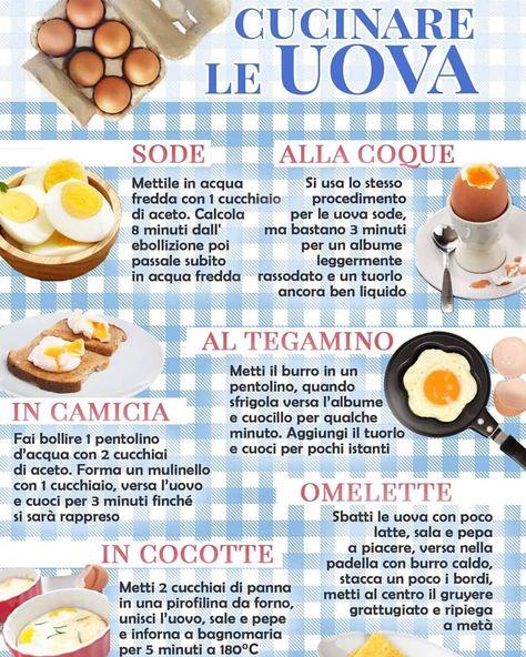 le uova in mille modi diversi