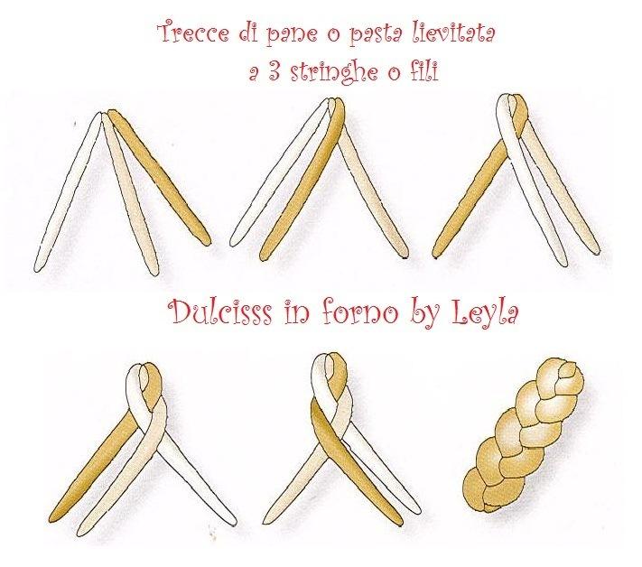 come fare le treccine con la pasta lievitata
